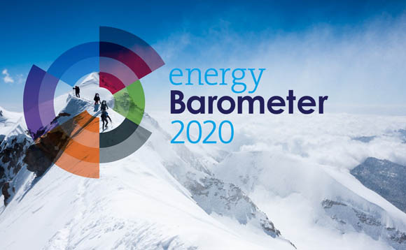 Energy Barometer 2020 image